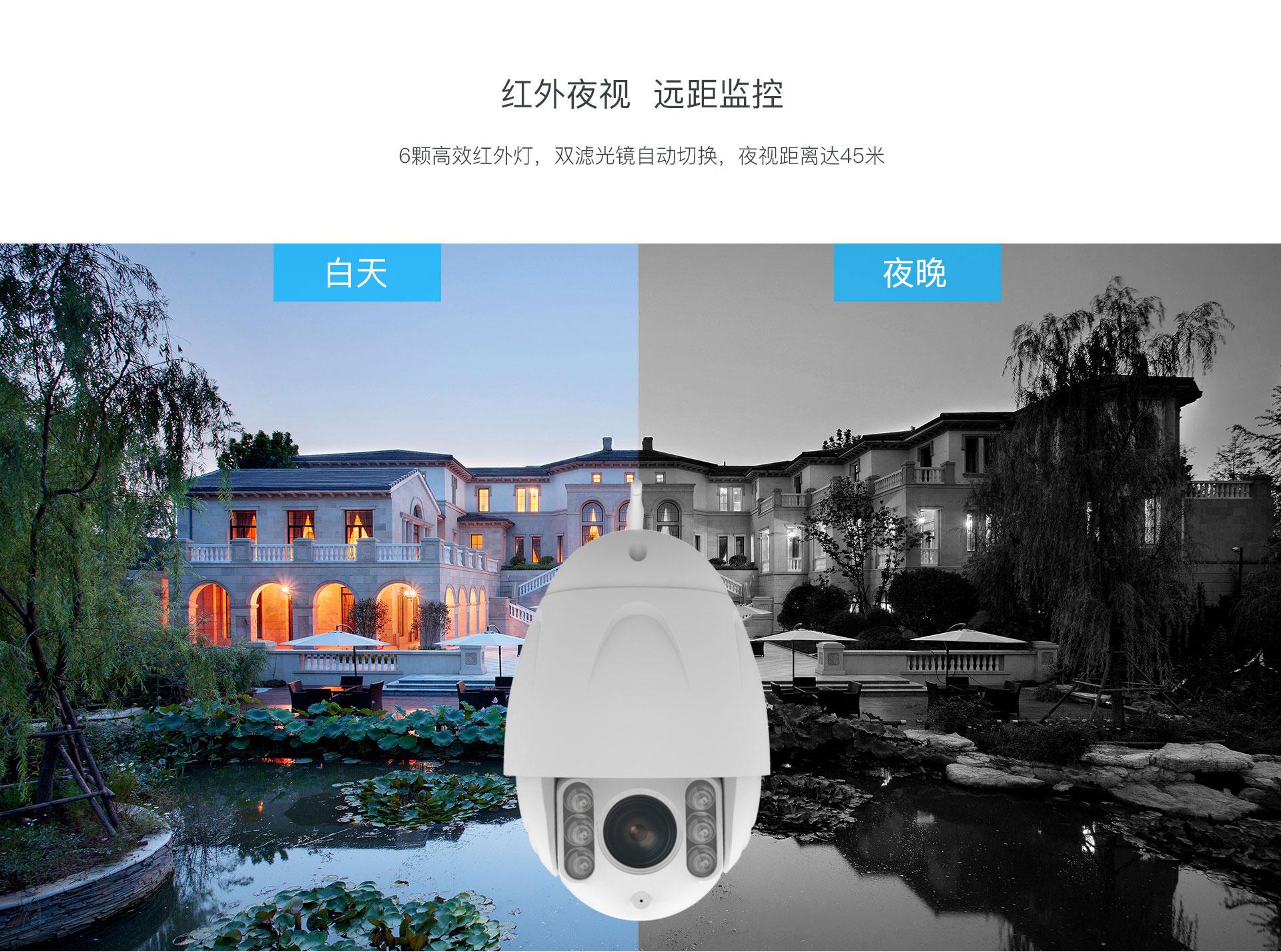 4倍变焦室外防水网络摄像机
