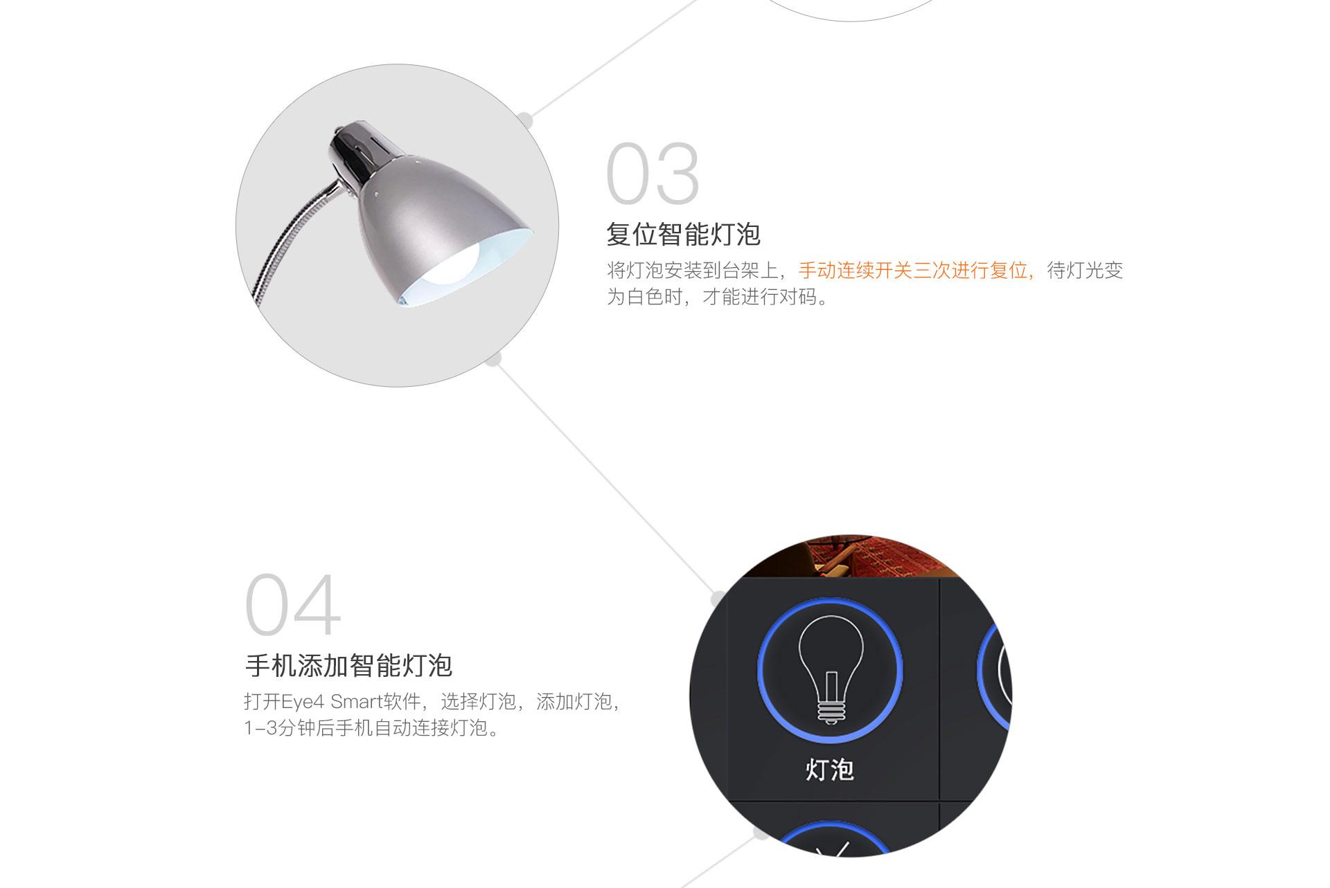 WB1无线WiFi智能灯泡